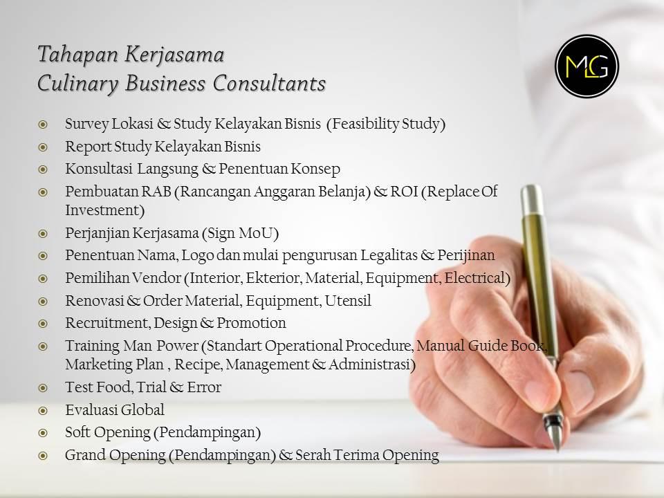 Konsultan Restoran MLG Konsultan Cafe MLG Konsultan Marketing Slide18